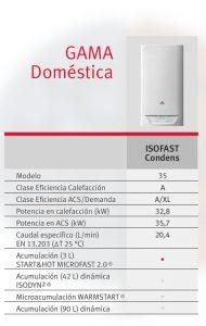 Características de las calderas de condensación Isofast Condens F35 de Saunier Duval.