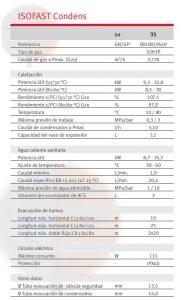 Ficha técnica de las calderas de condensación Isofast Condens F35 de Saunier Duval.