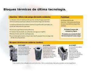 Bloques térmicos de aluminio-silicio de las calderas de condensación Cerapur Excellence Compact 32 y 36 kW.