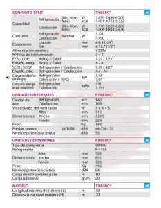 Ficha técnica del modelo TXB50C de Daikin.