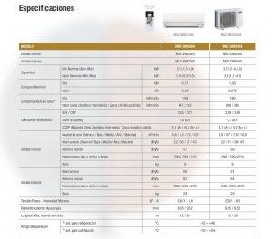 Ficha técnica de los modelos de aire acondicionado Mitsubishi MSZ-DM25VA y MSZ-DM35VA.