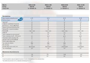 Ficha técnica de los termos Fleck Duo 5 de 30, 50, 80 y 100 litros.