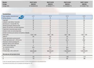 Ficha técnica de los termos Duo 7 de 30, 50, 80 y 100 litros de Fleck.