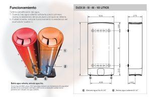 Sistema de doble acumulador de los termos Fleck Duo 5 de 30, 50, 80 y 100 litros.