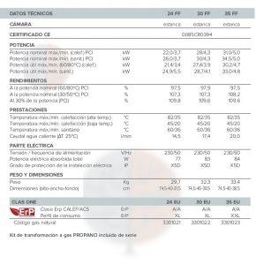 Ficha técnica de las calderas Ariston Clas One de 24, 30 y 35 kW.